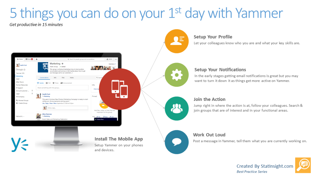 StatInsight 5 things you can do on your 1st day with Yammer