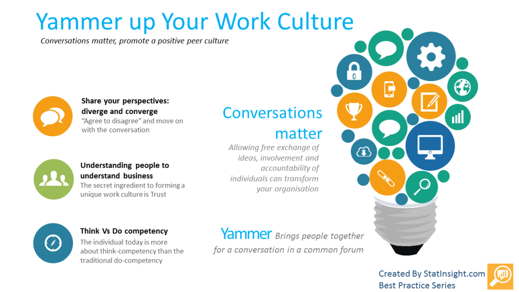 StatInsight - Yammer up Your Work Culture
